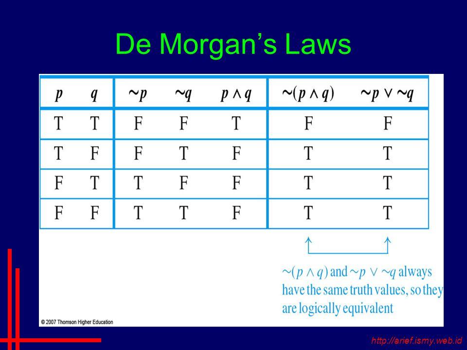 De Morgan's Laws http://arief.ismy.web.id