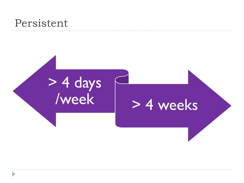 Persistent > 4 days /week > 4 weeks