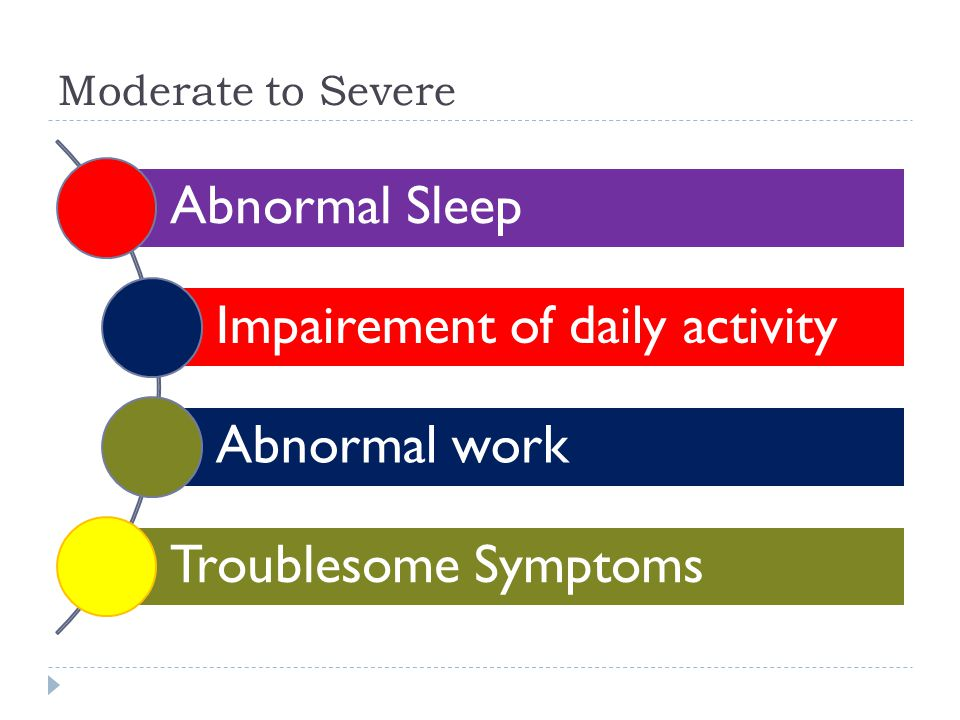 Moderate to Severe Abnormal Sleep Impairement of daily activity Abnormal work Troublesome Symptoms