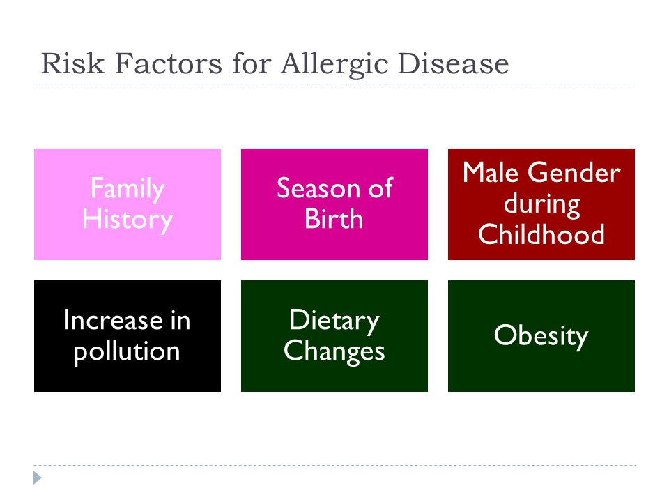 Risk Factors for Allergic Disease Family History Season of Birth Male Gender during Childhood Increase in pollution Dietary Changes Obesity