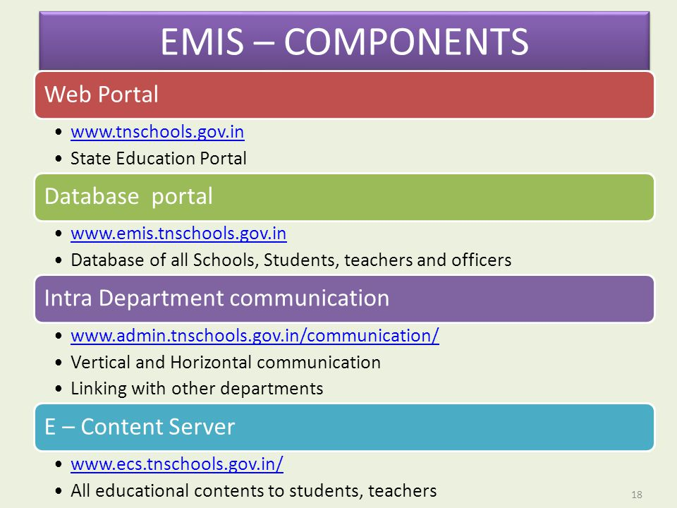 EMIS – COMPONENTS 18 Web Portal www.tnschools.gov.in State Education Portal Database portal www.emis.tnschools.gov.in Database of all Schools, Students, teachers and officers Intra Department communication www.admin.tnschools.gov.in/communication/ Vertical and Horizontal communication Linking with other departments E – Content Server www.ecs.tnschools.gov.in/ All educational contents to students, teachers