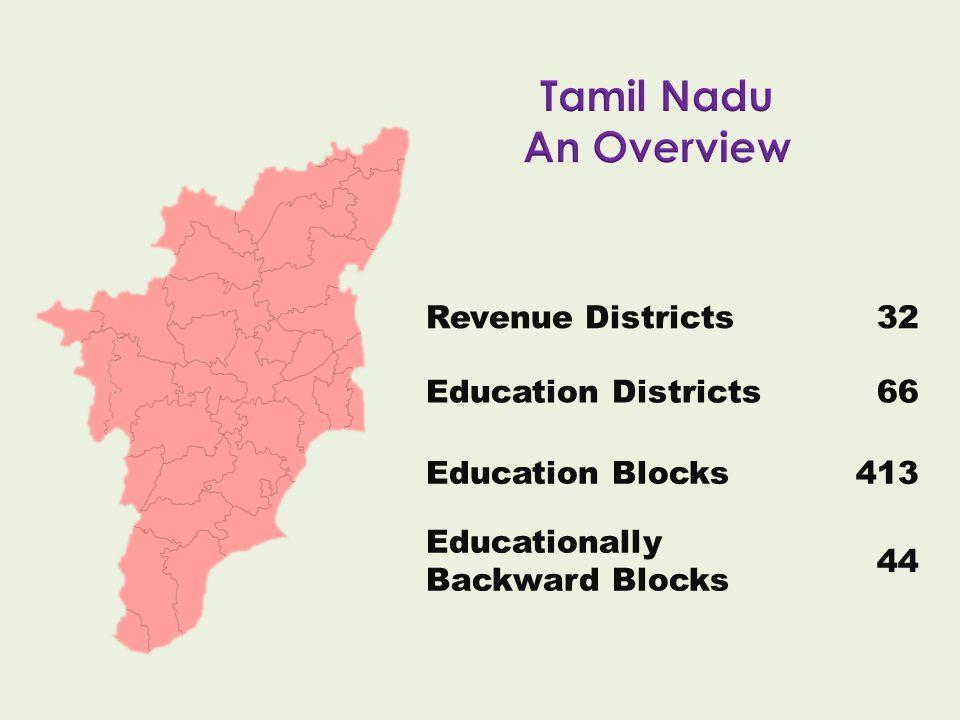 Revenue Districts32 Education Districts66 Education Blocks413 Educationally Backward Blocks 44