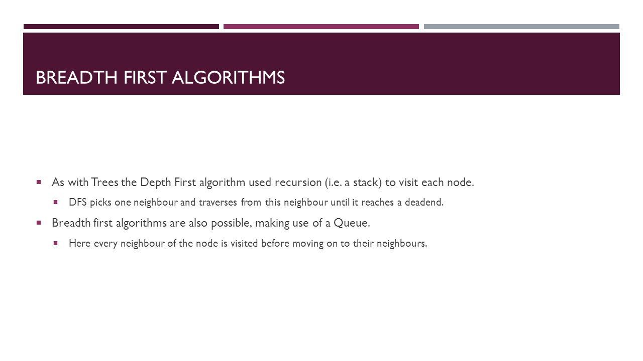 BREADTH FIRST ALGORITHMS  As with Trees the Depth First algorithm used recursion (i.e.