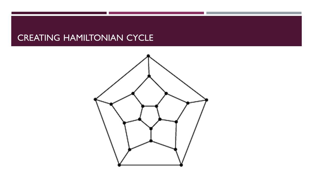 CREATING HAMILTONIAN CYCLE