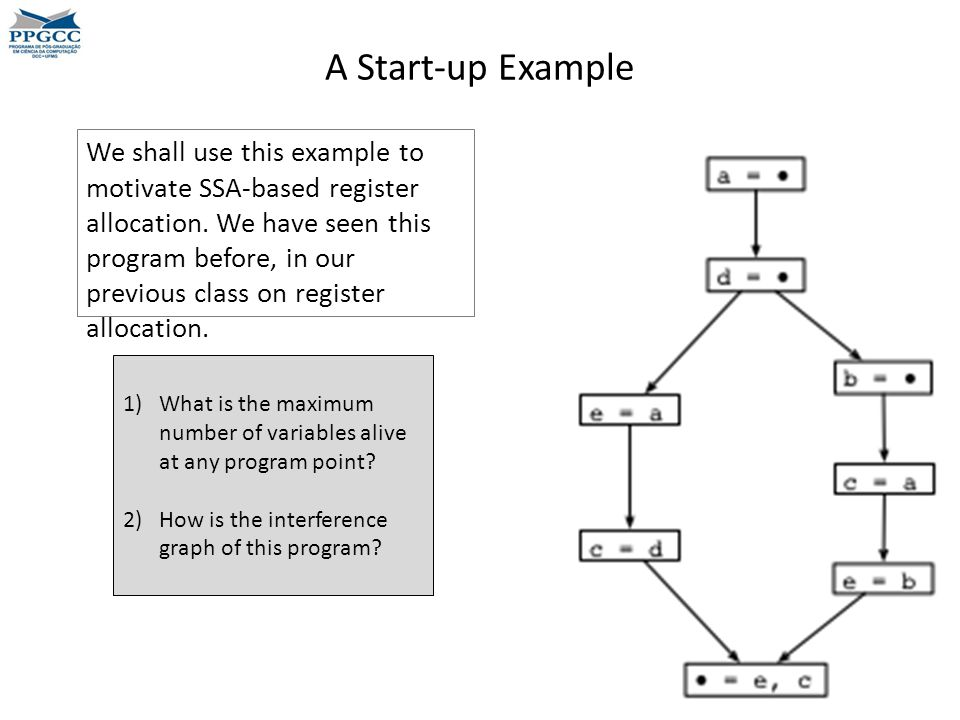 The Example s Interference Graph 1)How many registers do we need, if we want to compile this program without spilling.