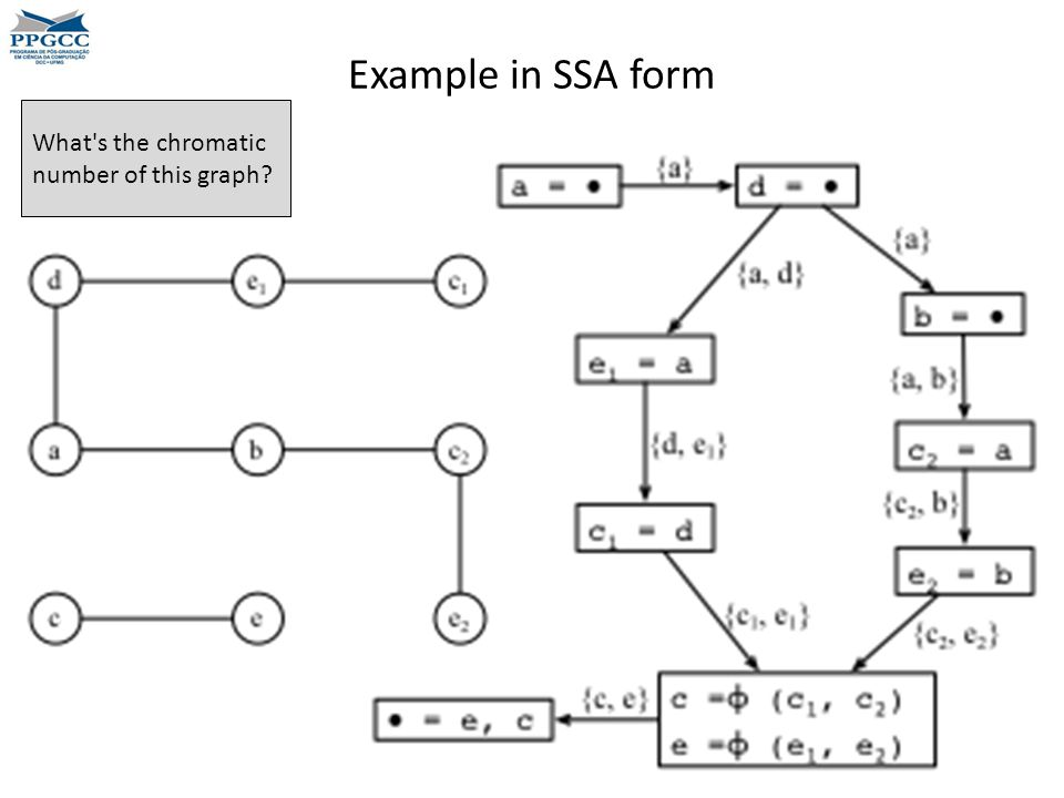 Simplicial Elimination Ordering (SEO) If G = (V, E) is a graph, then a vertex v ∈ V is called simplicial if, and only if, its neighborhood in G is a clique.