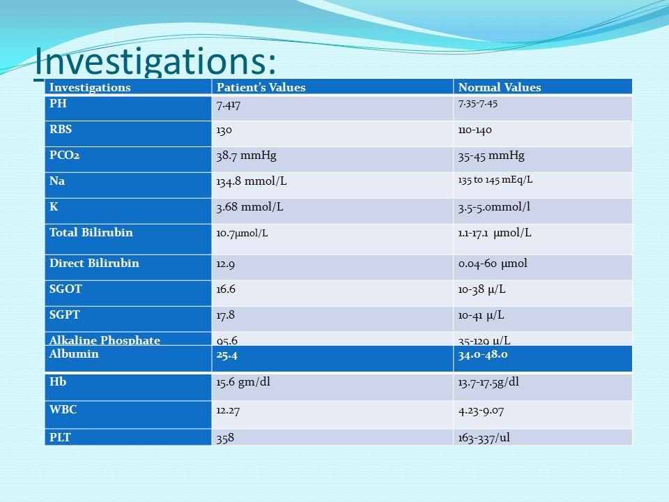 Investigations: InvestigationsPatient's ValuesNormal Values PH7.417 7.35-7.45 RBS130110-140 PCO238.7 mmHg35-45 mmHg Na134.8 mmol/L 135 to 145 mEq/L K3