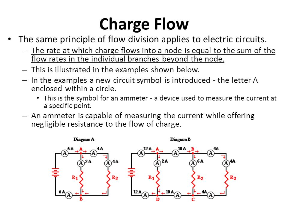 Charge Flow The same principle of flow division applies to electric circuits. – The rate at which charge flows into a node is equal to the sum of the