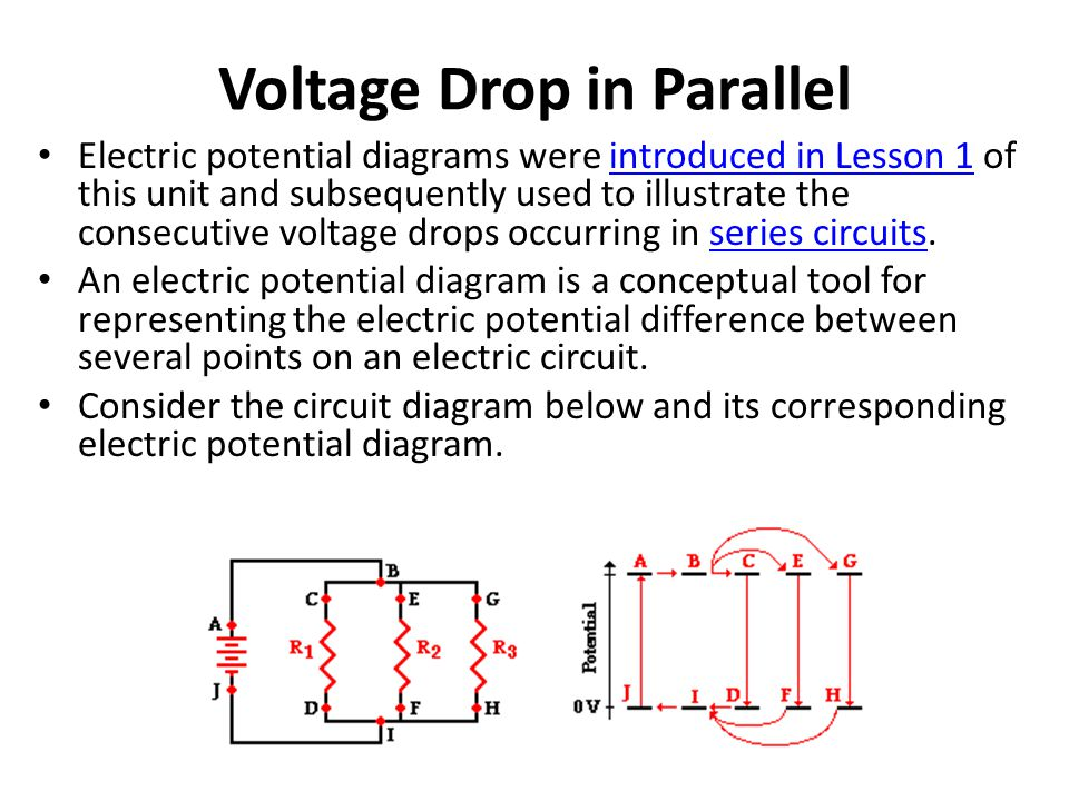 Voltage Drop in Parallel Electric potential diagrams were introduced in Lesson 1 of this unit and subsequently used to illustrate the consecutive volt
