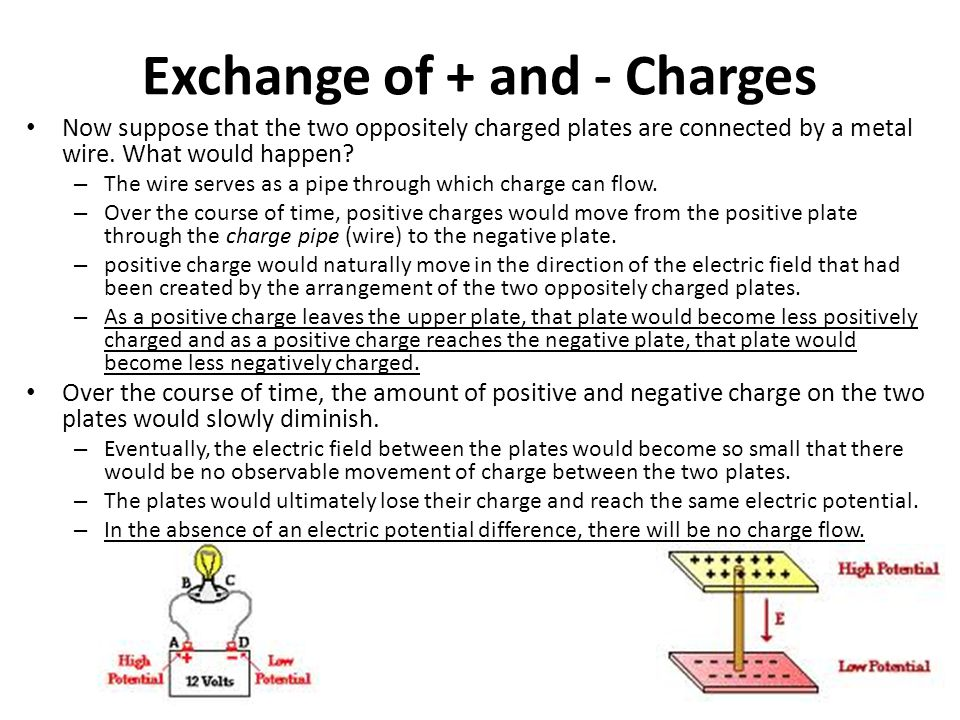 Exchange of + and - Charges Now suppose that the two oppositely charged plates are connected by a metal wire. What would happen? – The wire serves as