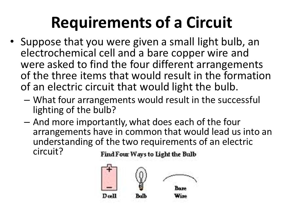 Requirements of a Circuit Suppose that you were given a small light bulb, an electrochemical cell and a bare copper wire and were asked to find the fo
