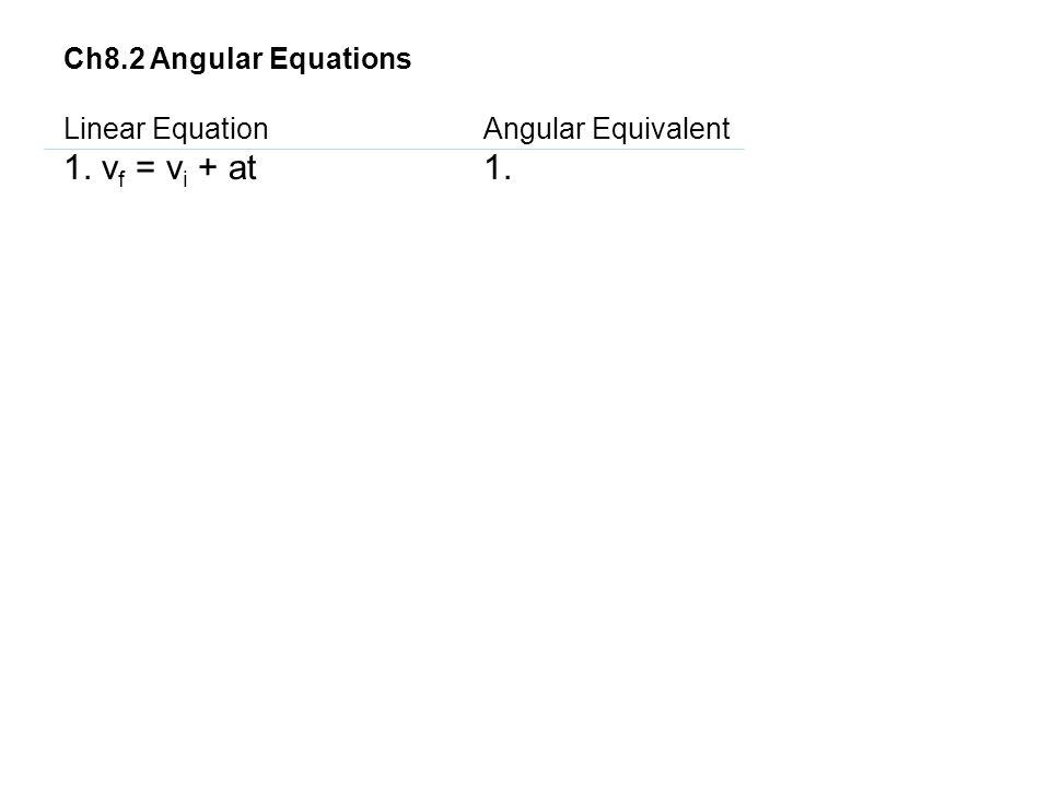 Ch8.2 Angular Equations Linear EquationAngular Equivalent 1.