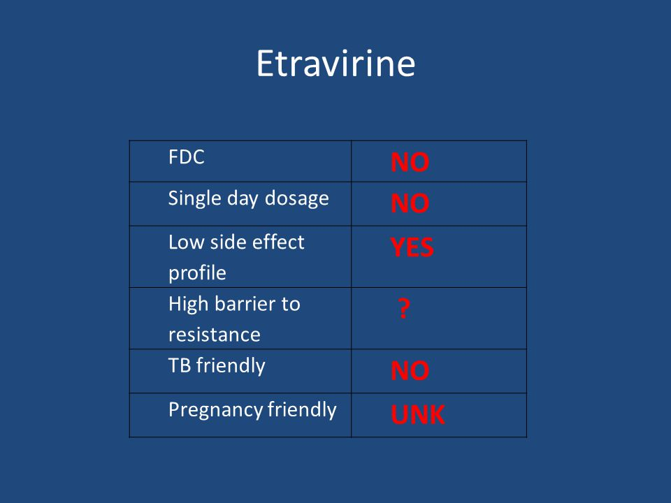 FDC NO Single day dosage NO Low side effect profile YES High barrier to resistance .