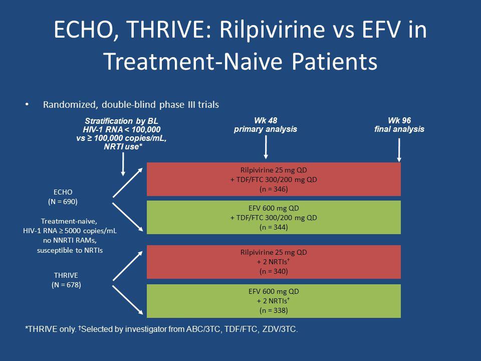 Rilpivirine 25 mg QD + TDF/FTC 300/200 mg QD (n = 346) EFV 600 mg QD + TDF/FTC 300/200 mg QD (n = 344) *THRIVE only.