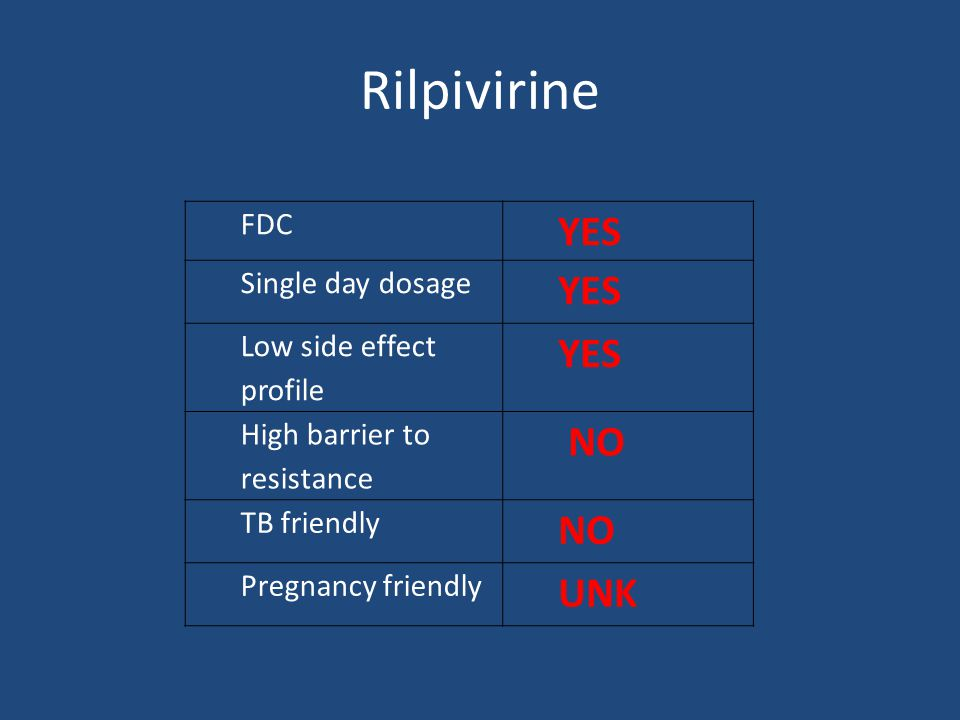 Rilpivirine FDC YES Single day dosage YES Low side effect profile YES High barrier to resistance NO TB friendly NO Pregnancy friendly UNK