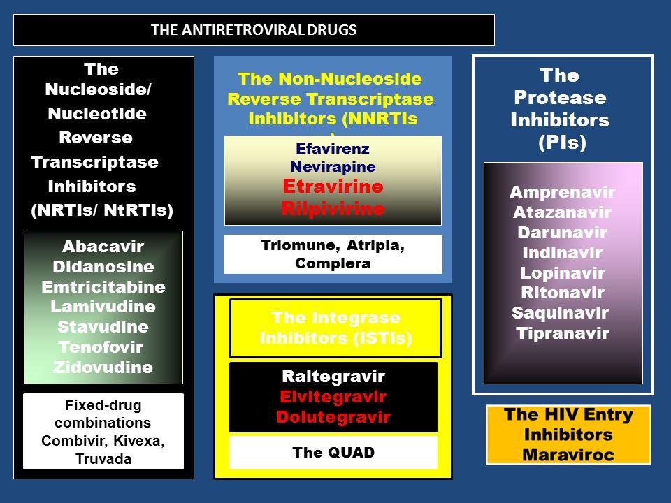 Drugs to be covered Etravirine Rilpivirine Raltegravir Elvitegravir Dolutegravir Darunavir/r Maraviroc