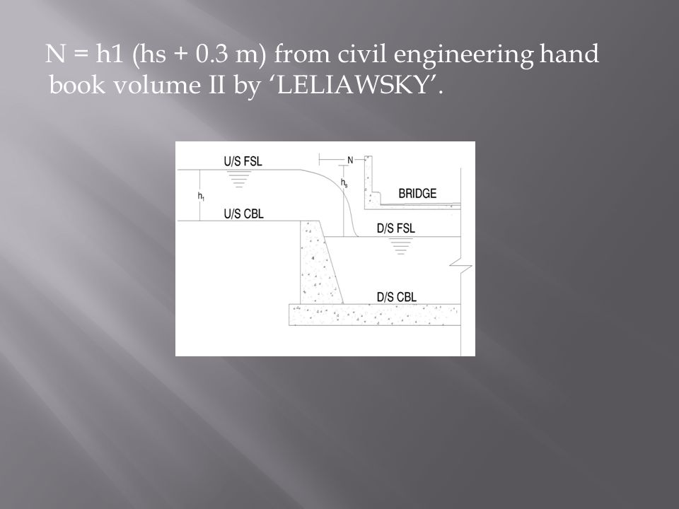 N = h1 (hs + 0.3 m) from civil engineering hand book volume II by 'LELIAWSKY'.