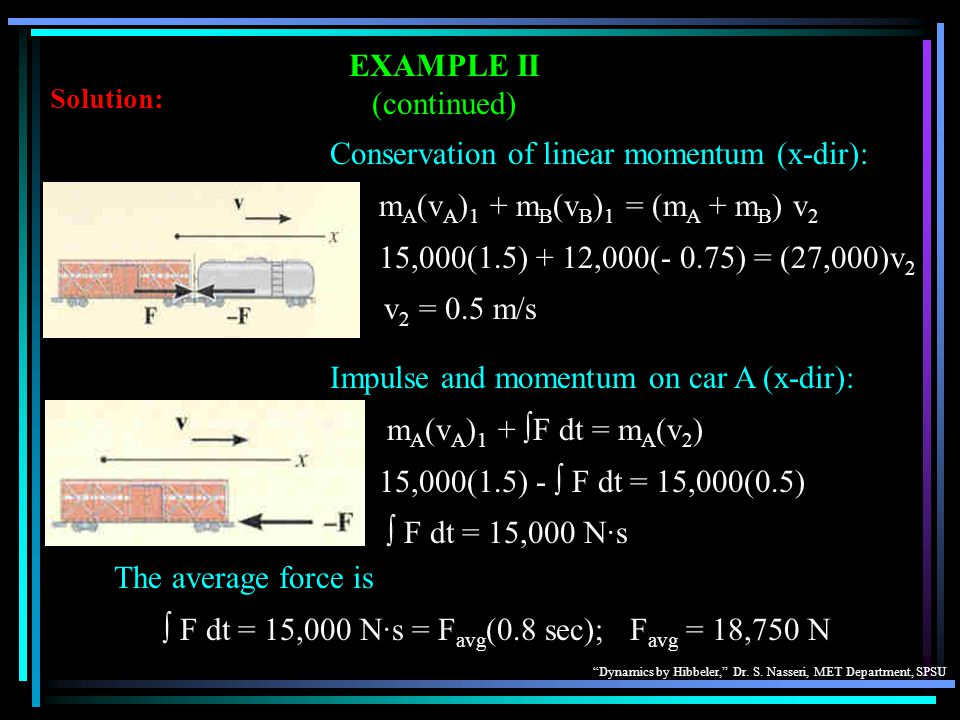 """Dynamics by Hibbeler,"" Dr. S. Nasseri, MET Department, SPSU EXAMPLE II (continued) Conservation of linear momentum (x-dir): m A (v A ) 1 + m B (v B )"