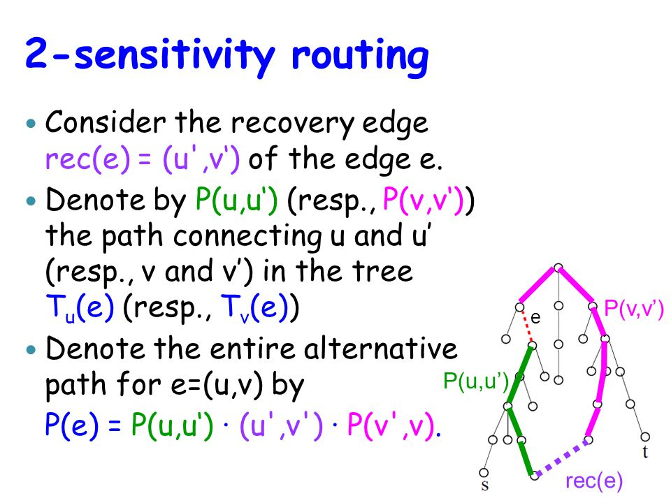 Consider the recovery edge rec(e) = (u ,v') of the edge e.
