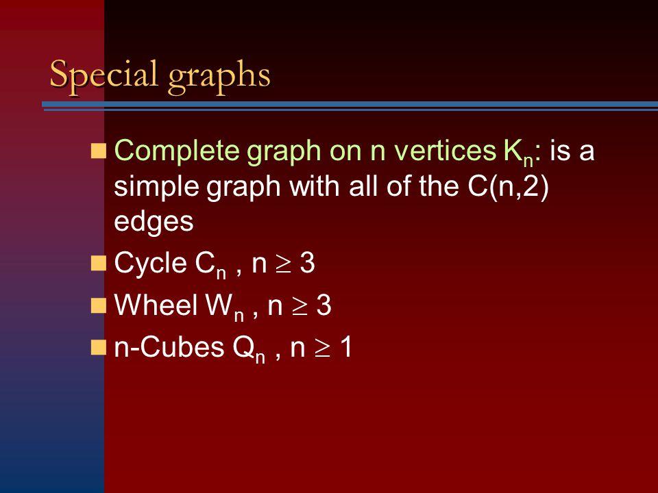 Special graphs Complete graph on n vertices K n : is a simple graph with all of the C(n,2) edges Cycle C n, n  3 Wheel W n, n  3 n-Cubes Q n, n  1