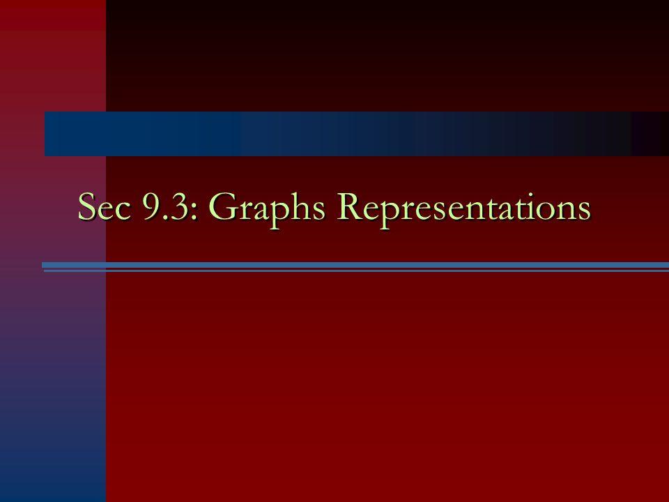 Sec 9.3: Graphs Representations