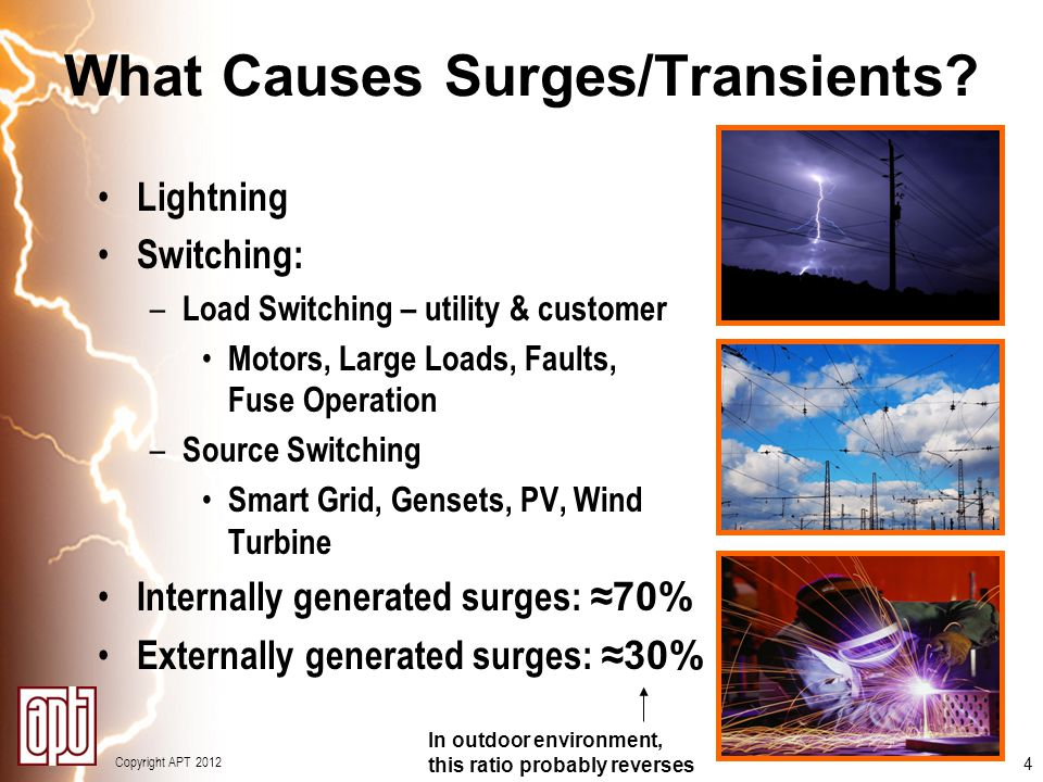 Copyright APT 2012 4 What Causes Surges/Transients? Lightning Switching: – Load Switching – utility & customer Motors, Large Loads, Faults, Fuse Opera