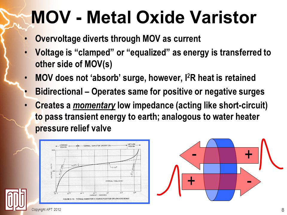 "Copyright APT 2012 8 MOV - Metal Oxide Varistor Overvoltage diverts through MOV as current Voltage is ""clamped"" or ""equalized"" as energy is transferre"