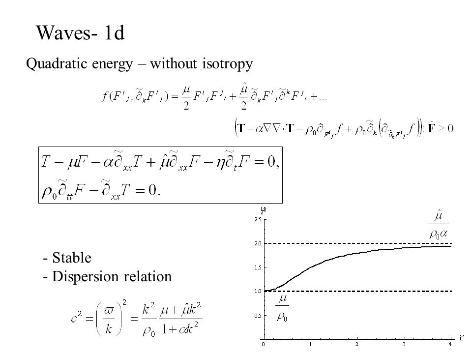 Waves- 1d Quadratic energy – without isotropy - Stable - Dispersion relation