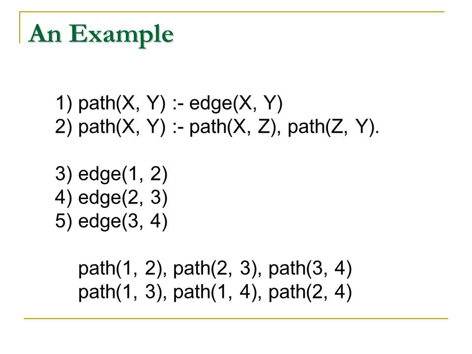 An Example 1) path(X, Y) :- edge(X, Y) 2) path(X, Y) :- path(X, Z), path(Z, Y).
