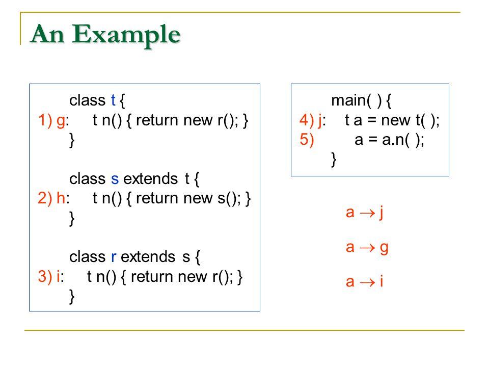 An Example class t { 1) g: t n() { return new r(); } } class s extends t { 2) h: t n() { return new s(); } } class r extends s { 3) i: t n() { return new r(); } } main( ) { 4) j: t a = new t( ); 5) a = a.n( ); } a  j a  g a  i