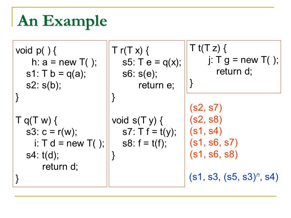 An Example void p( ) { h: a = new T( ); s1: T b = q(a); s2: s(b); } T q(T w) { s3: c = r(w); i: T d = new T( ); s4: t(d); return d; } T r(T x) { s5: T e = q(x); s6: s(e); return e; } void s(T y) { s7: T f = t(y); s8: f = t(f); } T t(T z) { j: T g = new T( ); return d; } (s2, s7) (s2, s8) (s1, s4) (s1, s6, s7) (s1, s6, s8) (s1, s3, (s5, s3) n, s4)