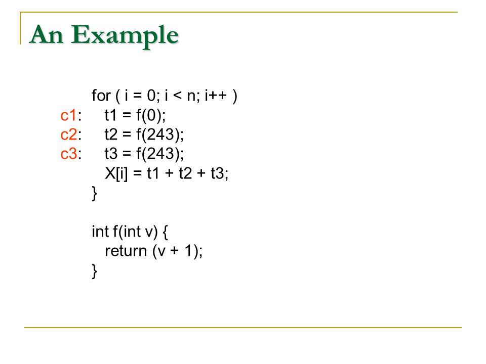 An Example for ( i = 0; i < n; i++ ) c1: t1 = f(0); c2: t2 = f(243); c3: t3 = f(243); X[i] = t1 + t2 + t3; } int f(int v) { return (v + 1); }