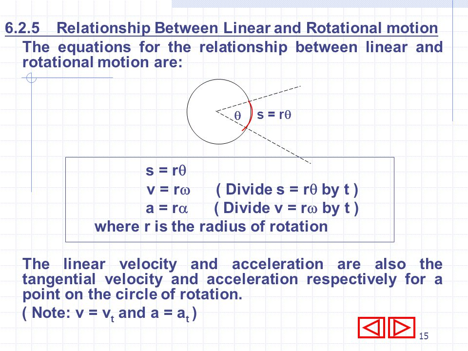 14 6.2.3 Angular Acceleration Angular acceleration is the rate of change of angular velocity with respect to time. The angular acceleration can be wri