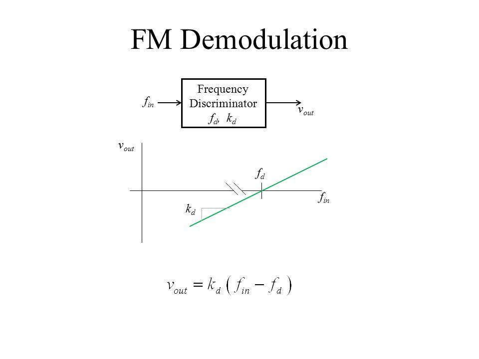 FM Demodulation v out kdkd fdfd f in Frequency Discriminator f d, k d v out f in