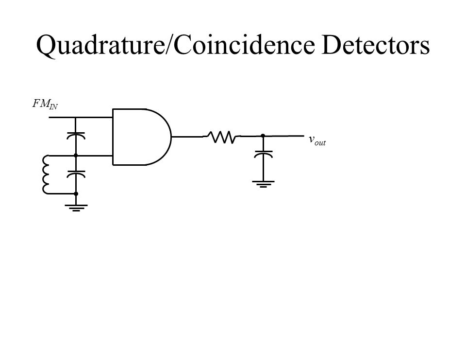 Quadrature/Coincidence Detectors FM IN v out