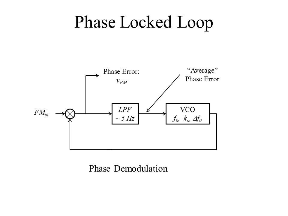 Phase Locked Loop VCO f 0, k o,  f 0 FM in LPF ~ 5 Hz Phase Error: v PM Average Phase Error Phase Demodulation