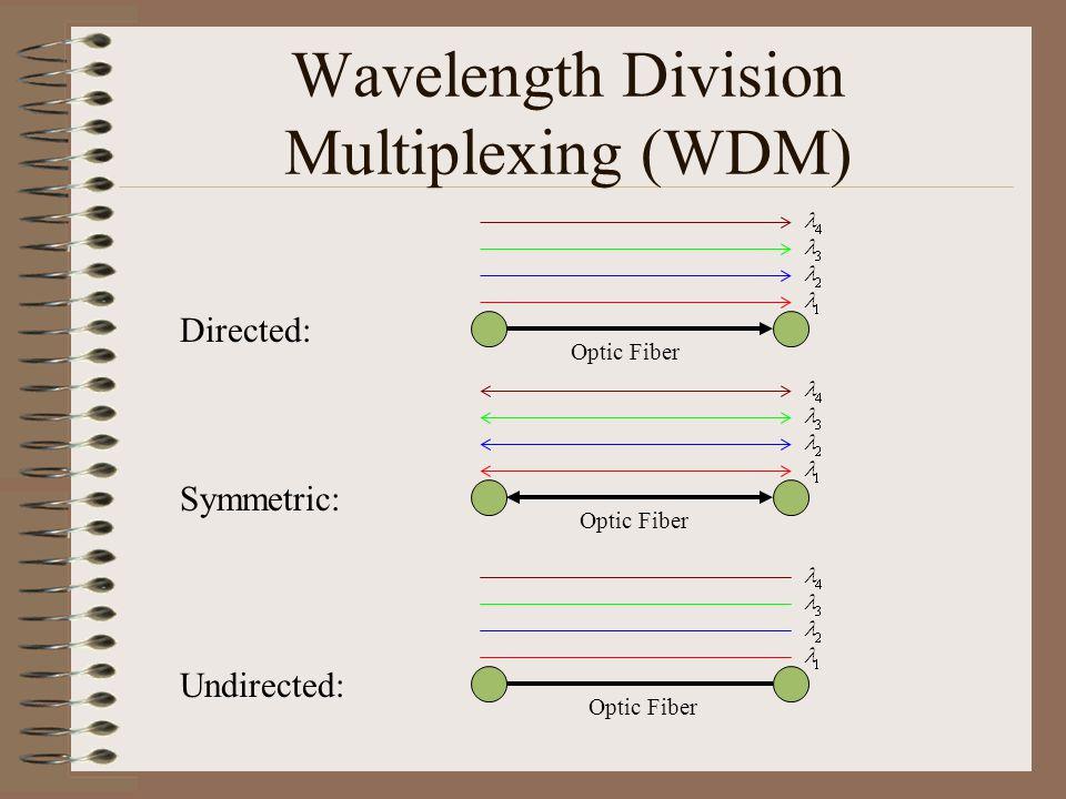 Wavelength Division Multiplexing (WDM) Directed: Symmetric: Undirected: Optic Fiber