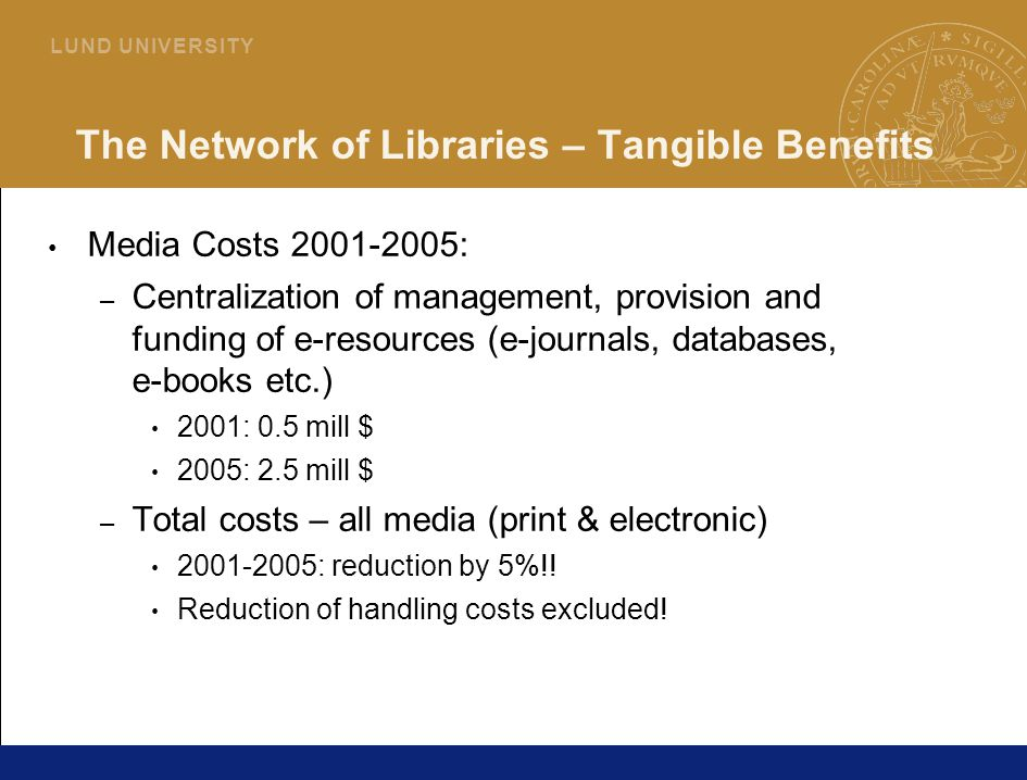 22 L U N D U N I V E R S I T Y The Network of Libraries – Tangible Benefits Media Costs 2001-2005: – Centralization of management, provision and funding of e-resources (e-journals, databases, e-books etc.) 2001: 0.5 mill $ 2005: 2.5 mill $ – Total costs – all media (print & electronic) 2001-2005: reduction by 5%!.