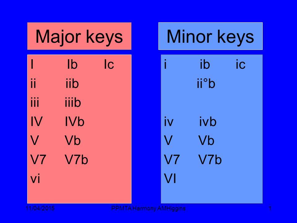 11/04/2015PPMTA Harmony AMHiggins1 Major keys I Ib Ic ii iib iii iiib IV IVb V Vb V7 V7b vi Minor keys i ib ic ii°b iv ivb V Vb V7 V7b VI