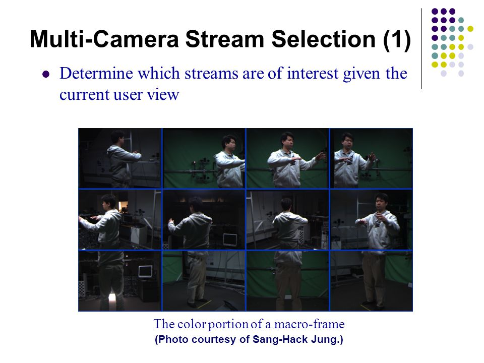 Multi-Camera Stream Selection (1) Determine which streams are of interest given the current user view The color portion of a macro-frame (Photo courtesy of Sang-Hack Jung.)