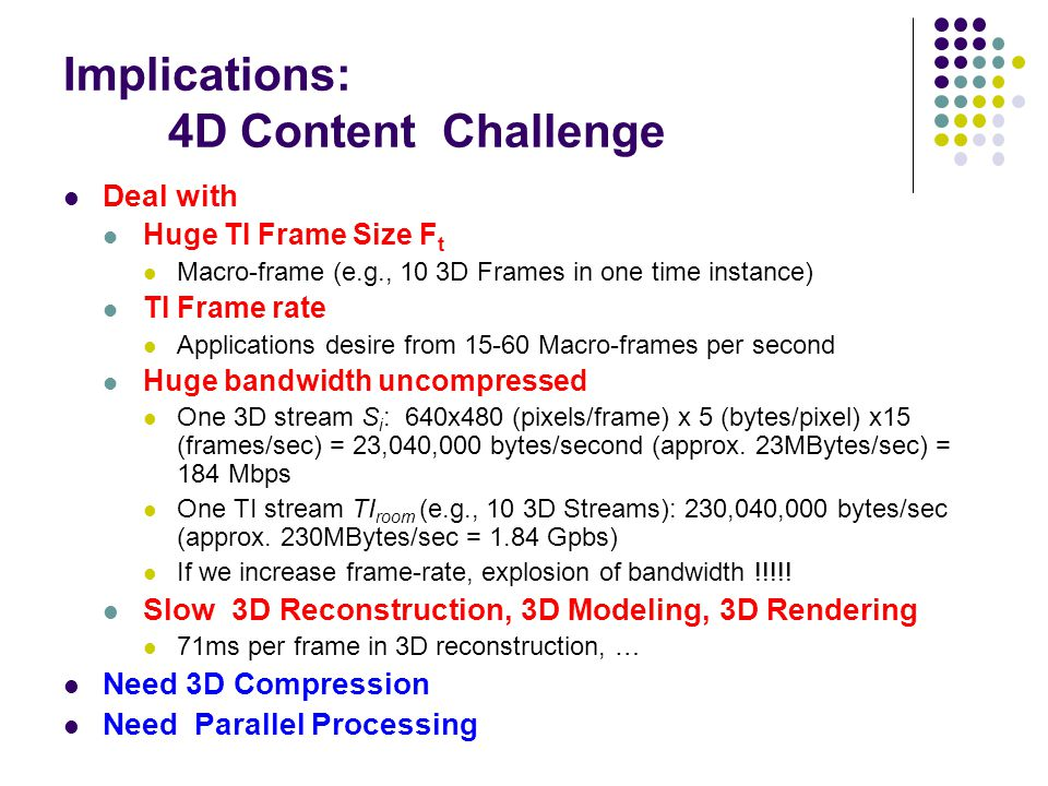 Implications: 4D Content Challenge Deal with Huge TI Frame Size F t Macro-frame (e.g., 10 3D Frames in one time instance) TI Frame rate Applications desire from 15-60 Macro-frames per second Huge bandwidth uncompressed One 3D stream S i : 640x480 (pixels/frame) x 5 (bytes/pixel) x15 (frames/sec) = 23,040,000 bytes/second (approx.