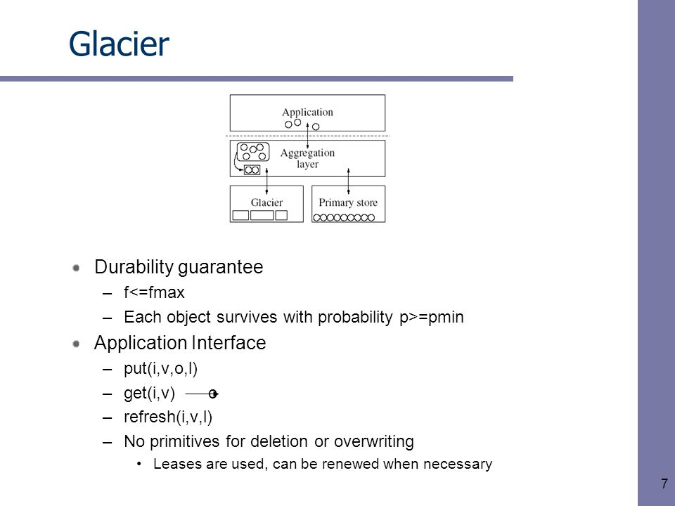 7 Glacier Durability guarantee –f<=fmax –Each object survives with probability p>=pmin Application Interface –put(i,v,o,l) –get(i,v) o –refresh(i,v,l) –No primitives for deletion or overwriting Leases are used, can be renewed when necessary