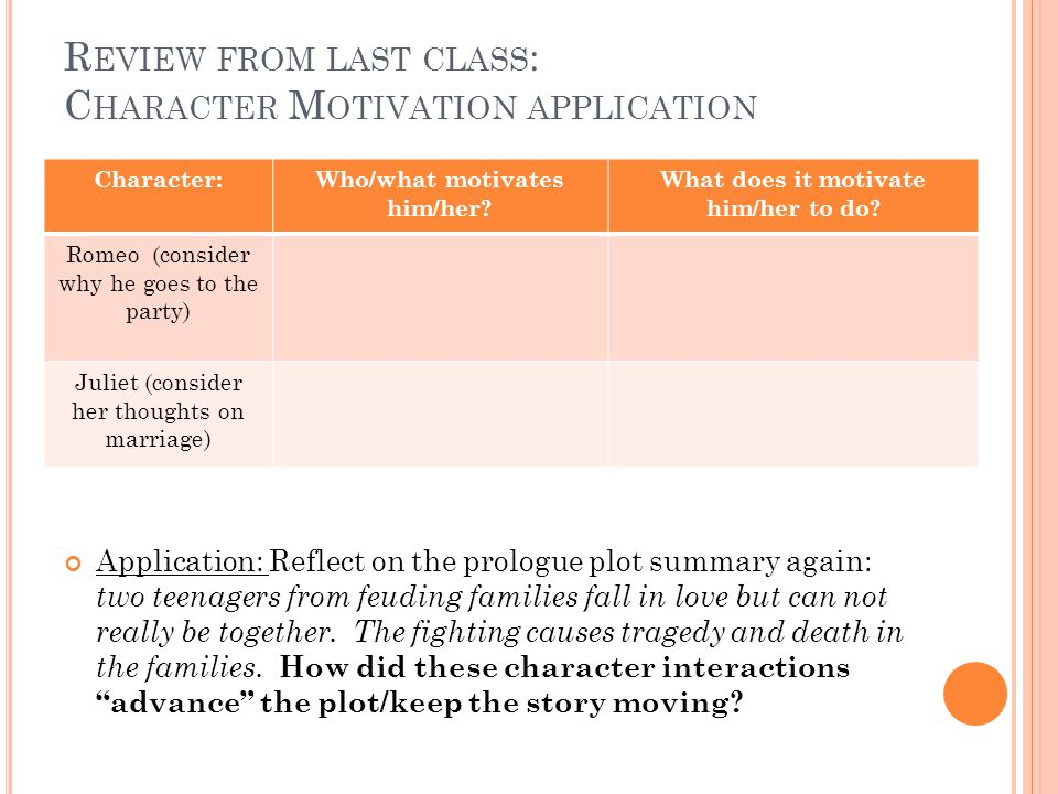 R EVIEW FROM LAST CLASS : C HARACTER M OTIVATION APPLICATION Application: Reflect on the prologue plot summary again: two teenagers from feuding families fall in love but can not really be together.