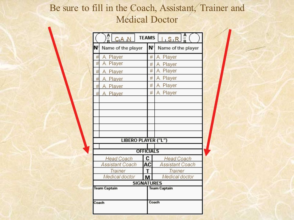 C A N # A. Player I S R Be sure to fill in the Coach, Assistant, Trainer and Medical Doctor Head Coach Assistant Coach Trainer Medical doctor Head Coa
