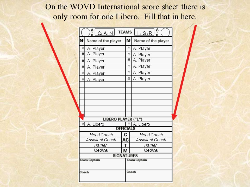C A N # A. Player I S R On the WOVD International score sheet there is only room for one Libero. Fill that in here. Head Coach Assistant Coach Trainer