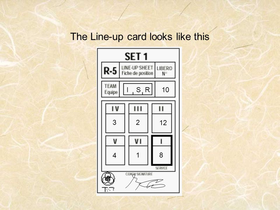 The Line-up card looks like this 8 12 23 4 1 10I S R