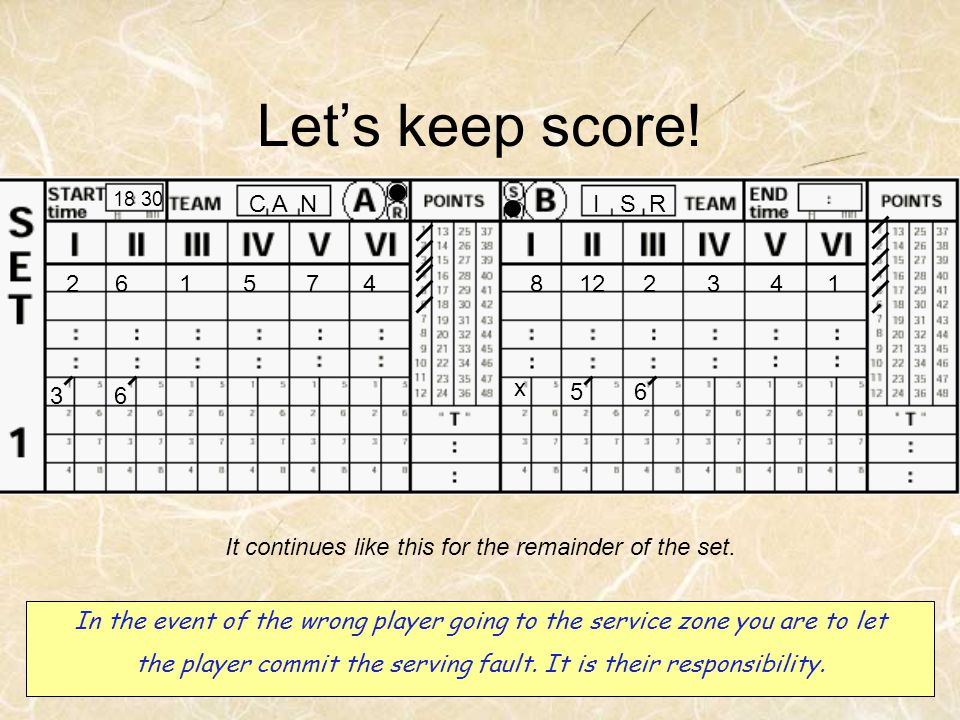 18 30 I S RC A N 8122341261574 x Let's keep score! 3 5 6 6 It continues like this for the remainder of the set. In the event of the wrong player going