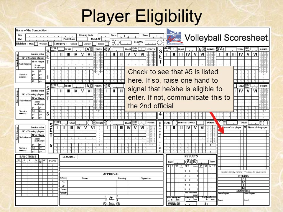 Player Eligibility Check to see that #5 is listed here. If so, raise one hand to signal that he/she is eligible to enter. If not, communicate this to