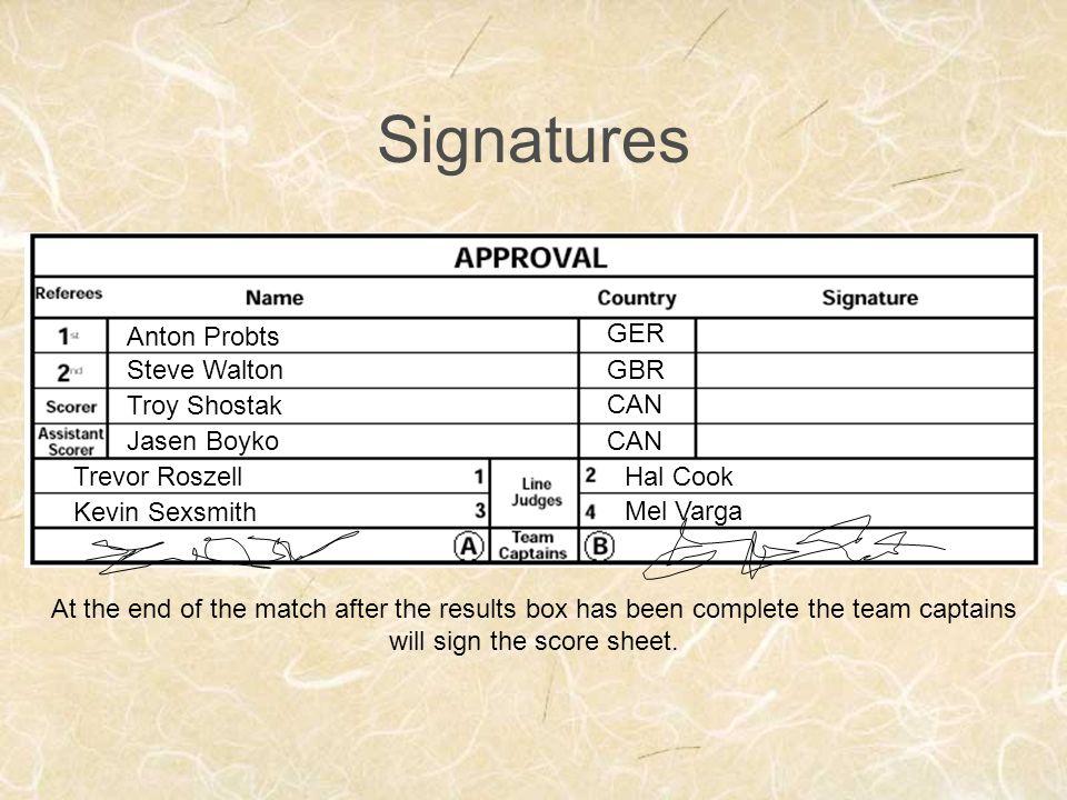 Signatures Anton Probts Steve Walton GER GBR Troy Shostak Jasen Boyko CAN Trevor Roszell Kevin Sexsmith Hal Cook Mel Varga At the end of the match aft