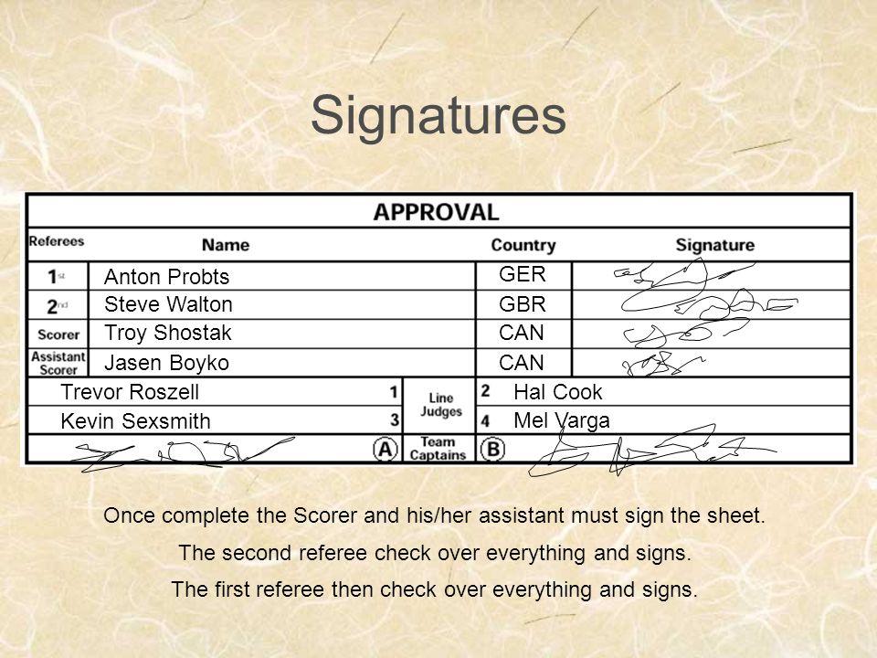 Signatures Anton Probts Steve Walton GER GBR Jasen Boyko Troy ShostakCAN Trevor Roszell Kevin Sexsmith Hal Cook Mel Varga Once complete the Scorer and